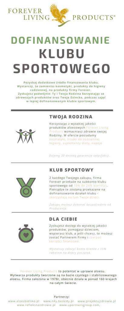 Dofinansowanie dla klubów sportowych